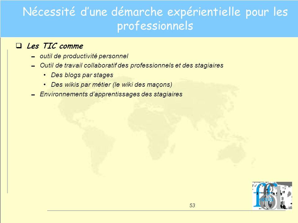 53 Nécessité dune démarche expérientielle pour les professionnels qLes TIC comme outil de productivité personnel Outil de travail collaboratif des pro