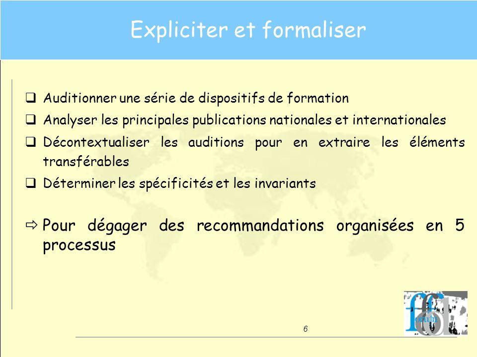 6 Expliciter et formaliser qAuditionner une série de dispositifs de formation qAnalyser les principales publications nationales et internationales qDé