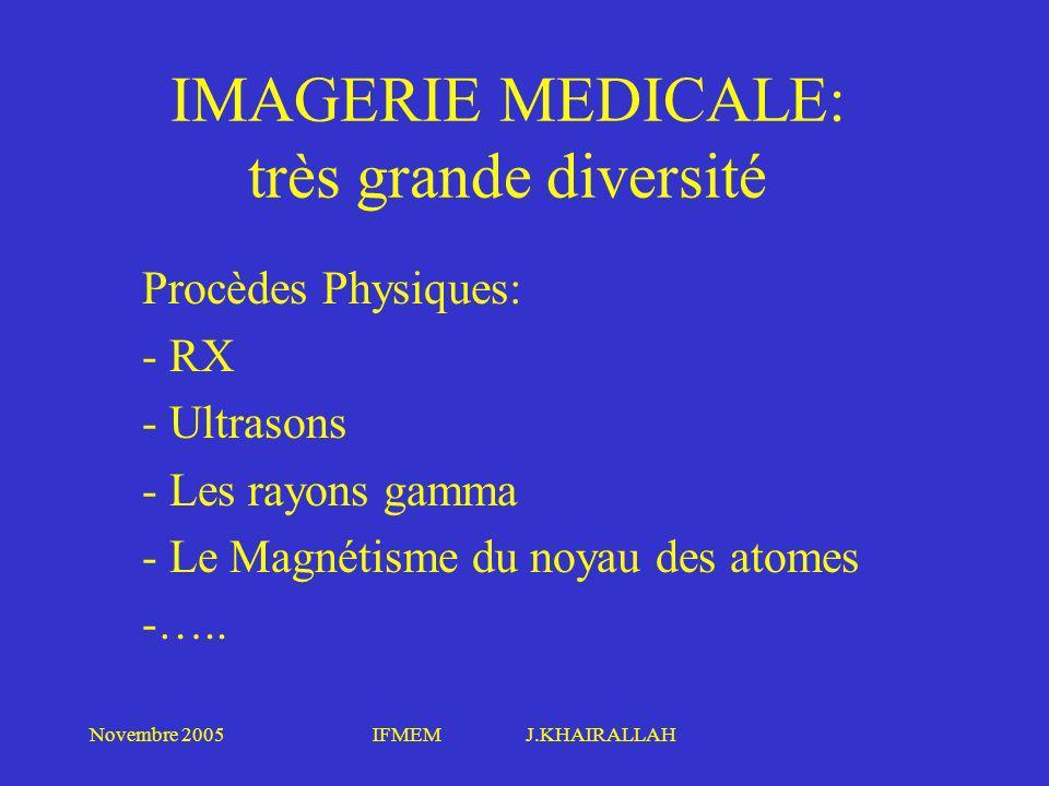 Novembre 2005IFMEM J.KHAIRALLAH Procèdes Physiques: - RX - Ultrasons - Les rayons gamma - Le Magnétisme du noyau des atomes -….. IMAGERIE MEDICALE: tr