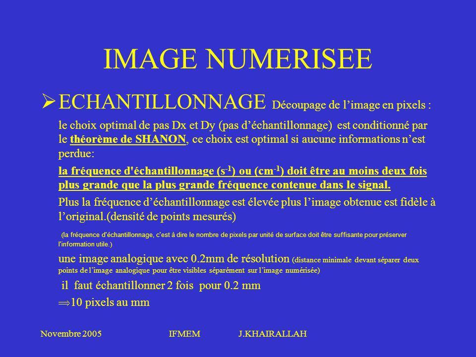 Novembre 2005IFMEM J.KHAIRALLAH IMAGE NUMERISEE ECHANTILLONNAGE Découpage de limage en pixels : le choix optimal de pas Dx et Dy (pas déchantillonnage