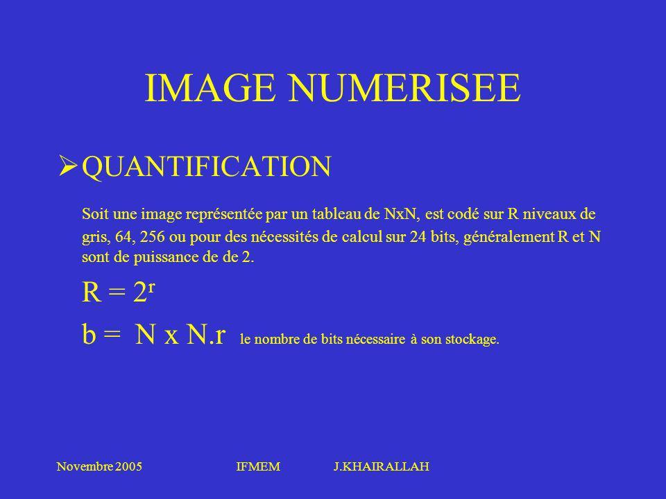 Novembre 2005IFMEM J.KHAIRALLAH IMAGE NUMERISEE QUANTIFICATION Soit une image représentée par un tableau de NxN, est codé sur R niveaux de gris, 64, 2