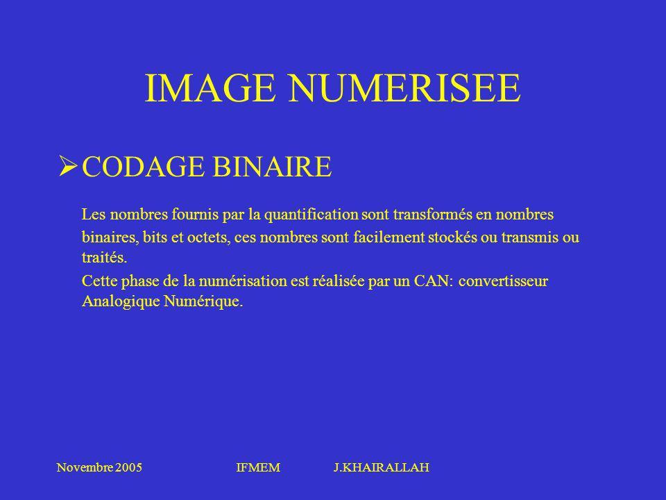 Novembre 2005IFMEM J.KHAIRALLAH IMAGE NUMERISEE CODAGE BINAIRE Les nombres fournis par la quantification sont transformés en nombres binaires, bits et