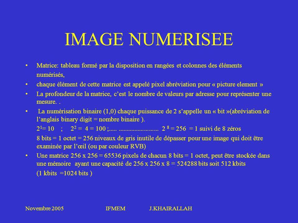 Novembre 2005IFMEM J.KHAIRALLAH IMAGE NUMERISEE Matrice: tableau formé par la disposition en rangées et colonnes des éléments numérisés, chaque élémen
