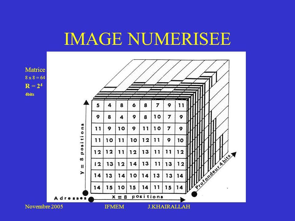 Novembre 2005IFMEM J.KHAIRALLAH IMAGE NUMERISEE Matrice 8 x 8 = 64 R = 2 4 4bits