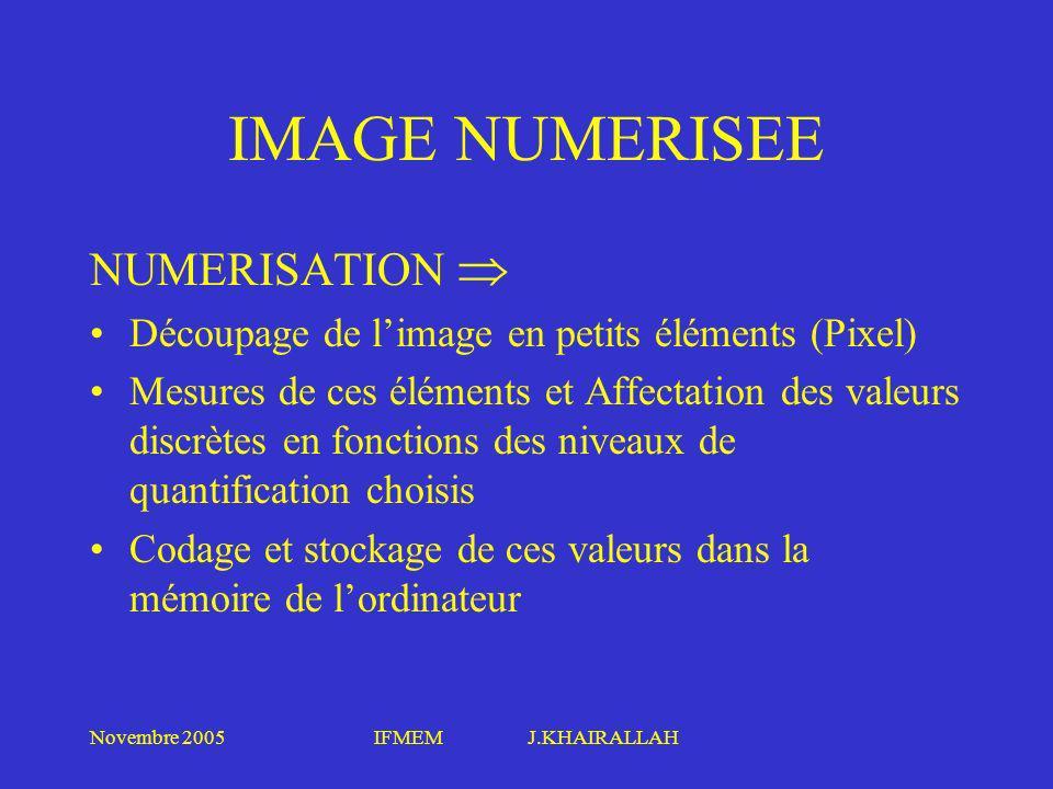 Novembre 2005IFMEM J.KHAIRALLAH IMAGE NUMERISEE NUMERISATION Découpage de limage en petits éléments (Pixel) Mesures de ces éléments et Affectation des