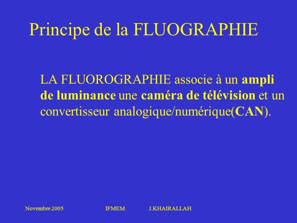 Novembre 2005IFMEM J.KHAIRALLAH Principe de la FLUOGRAPHIE LA FLUOROGRAPHIE associe à un ampli de luminance une caméra de télévision et un convertisse