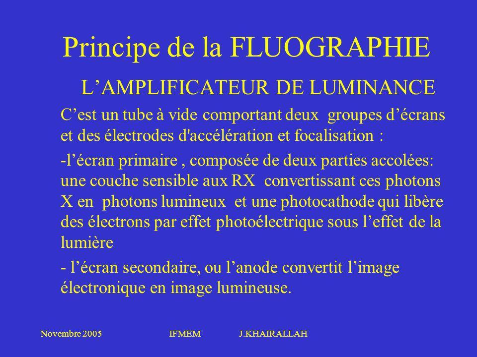 Novembre 2005IFMEM J.KHAIRALLAH Principe de la FLUOGRAPHIE LAMPLIFICATEUR DE LUMINANCE Cest un tube à vide comportant deux groupes décrans et des élec