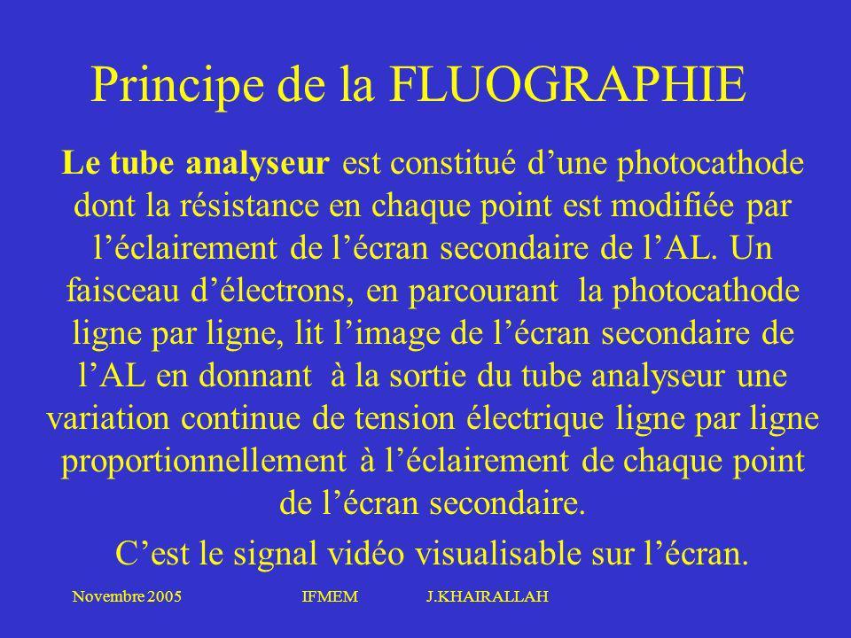 Novembre 2005IFMEM J.KHAIRALLAH Principe de la FLUOGRAPHIE Le tube analyseur est constitué dune photocathode dont la résistance en chaque point est mo