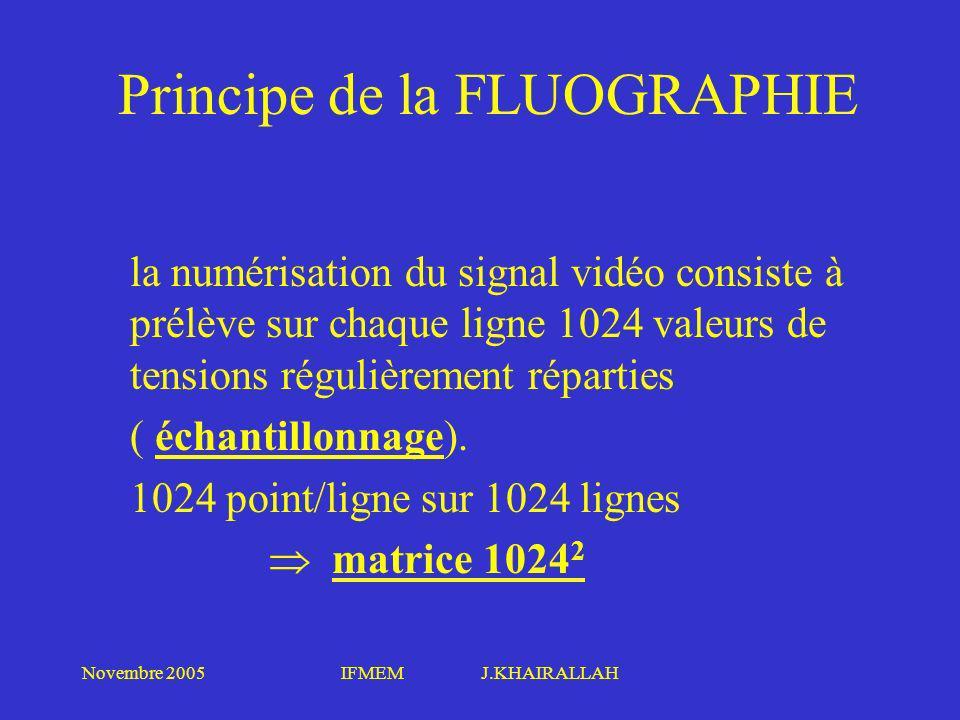 Novembre 2005IFMEM J.KHAIRALLAH Principe de la FLUOGRAPHIE la numérisation du signal vidéo consiste à prélève sur chaque ligne 1024 valeurs de tension