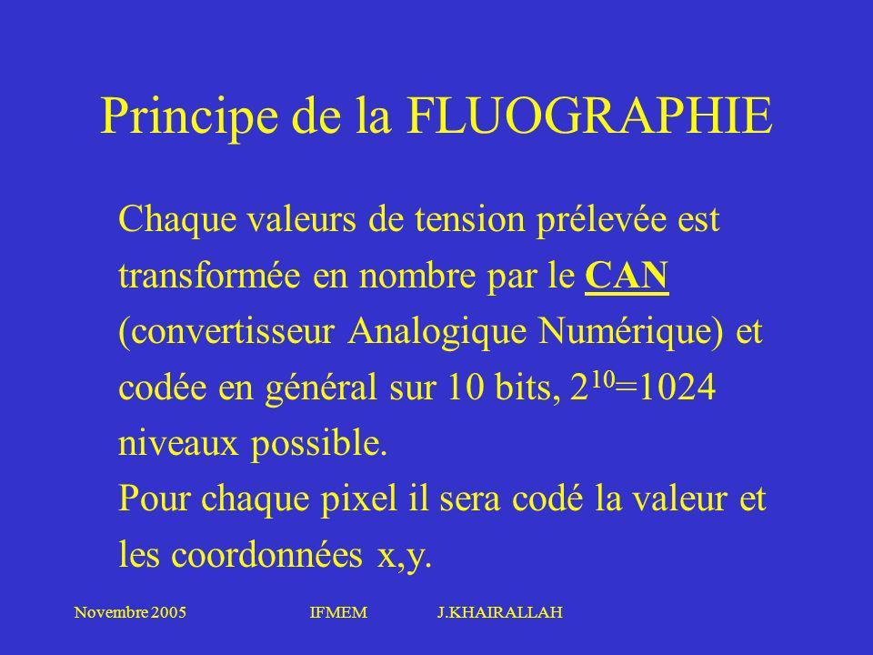 Novembre 2005IFMEM J.KHAIRALLAH Principe de la FLUOGRAPHIE Chaque valeurs de tension prélevée est transformée en nombre par le CAN (convertisseur Anal