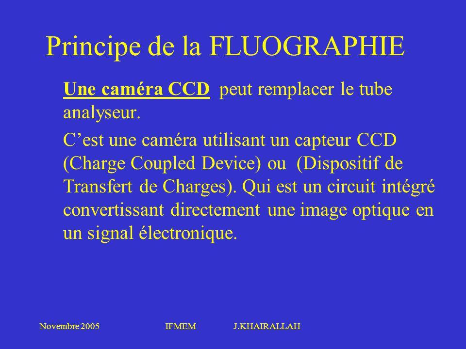 Novembre 2005IFMEM J.KHAIRALLAH Principe de la FLUOGRAPHIE Une caméra CCD peut remplacer le tube analyseur. Cest une caméra utilisant un capteur CCD (