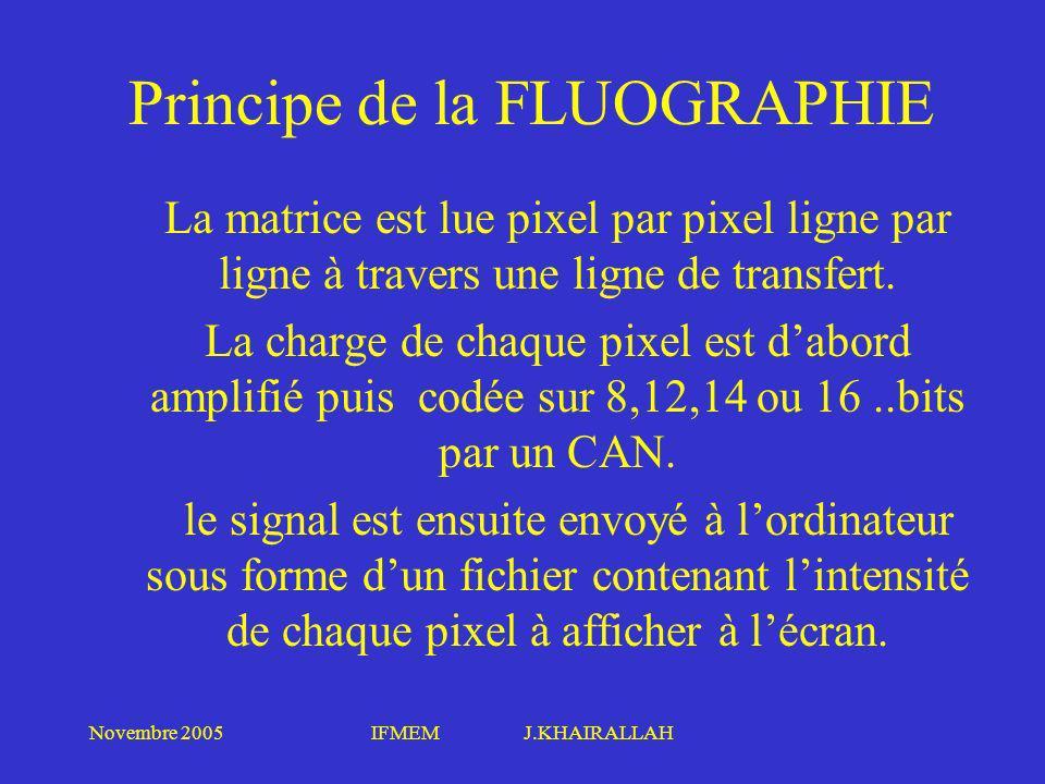 Novembre 2005IFMEM J.KHAIRALLAH Principe de la FLUOGRAPHIE La matrice est lue pixel par pixel ligne par ligne à travers une ligne de transfert. La cha