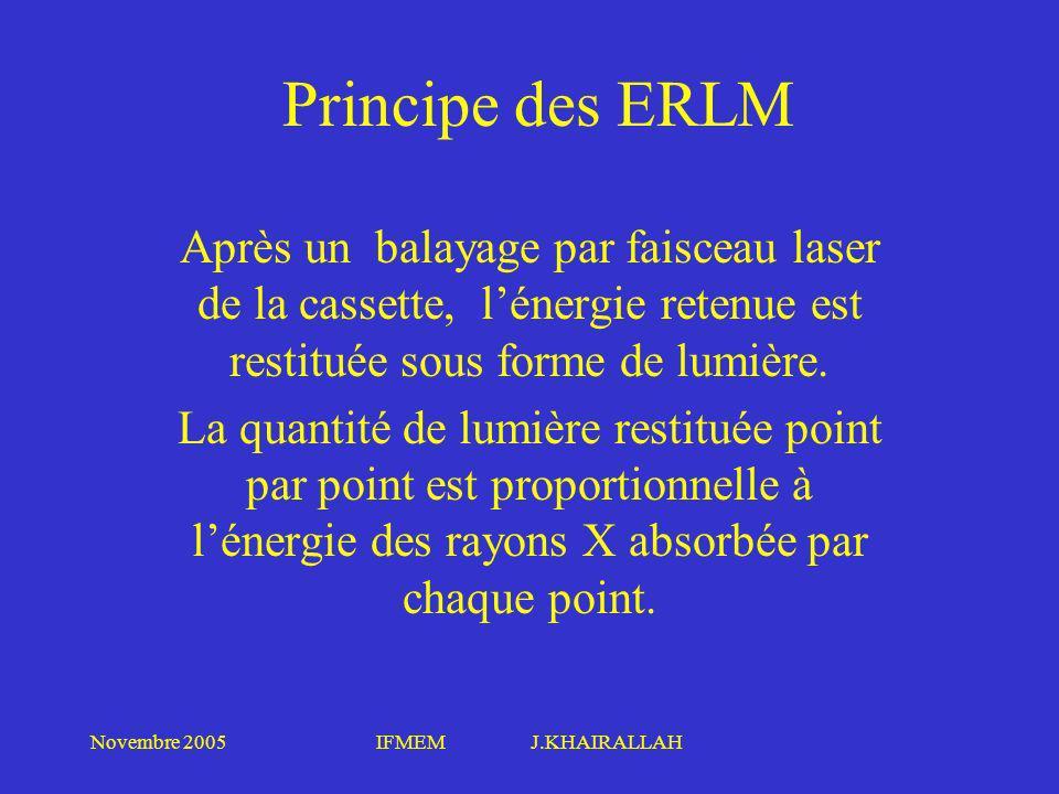 Novembre 2005IFMEM J.KHAIRALLAH Principe des ERLM Après un balayage par faisceau laser de la cassette, lénergie retenue est restituée sous forme de lu