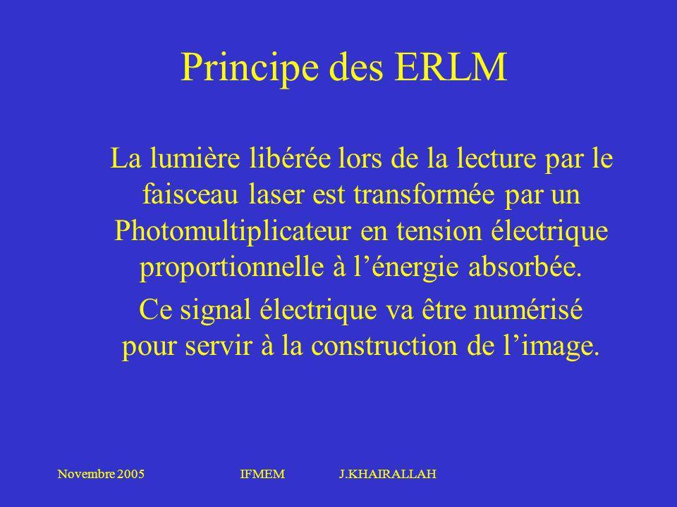 Novembre 2005IFMEM J.KHAIRALLAH Principe des ERLM La lumière libérée lors de la lecture par le faisceau laser est transformée par un Photomultiplicate