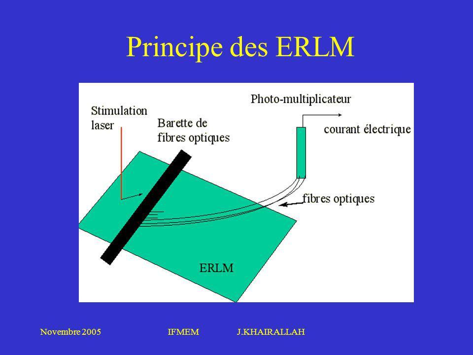 Novembre 2005IFMEM J.KHAIRALLAH Principe des ERLM
