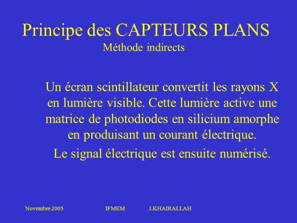 Novembre 2005IFMEM J.KHAIRALLAH Principe des CAPTEURS PLANS Méthode indirects Un écran scintillateur convertit les rayons X en lumière visible. Cette