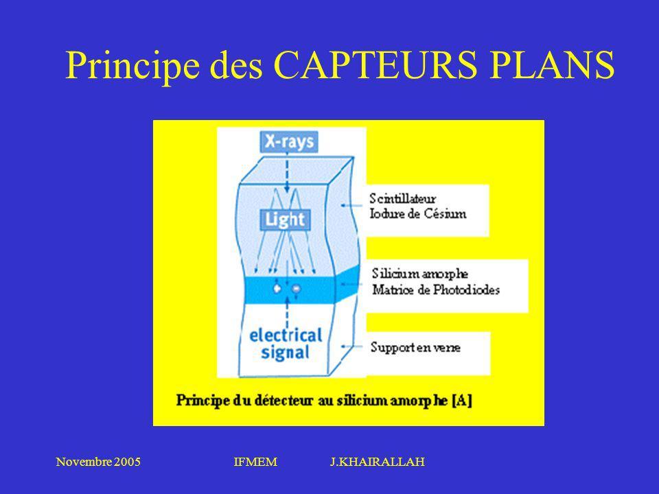 Novembre 2005IFMEM J.KHAIRALLAH Principe des CAPTEURS PLANS