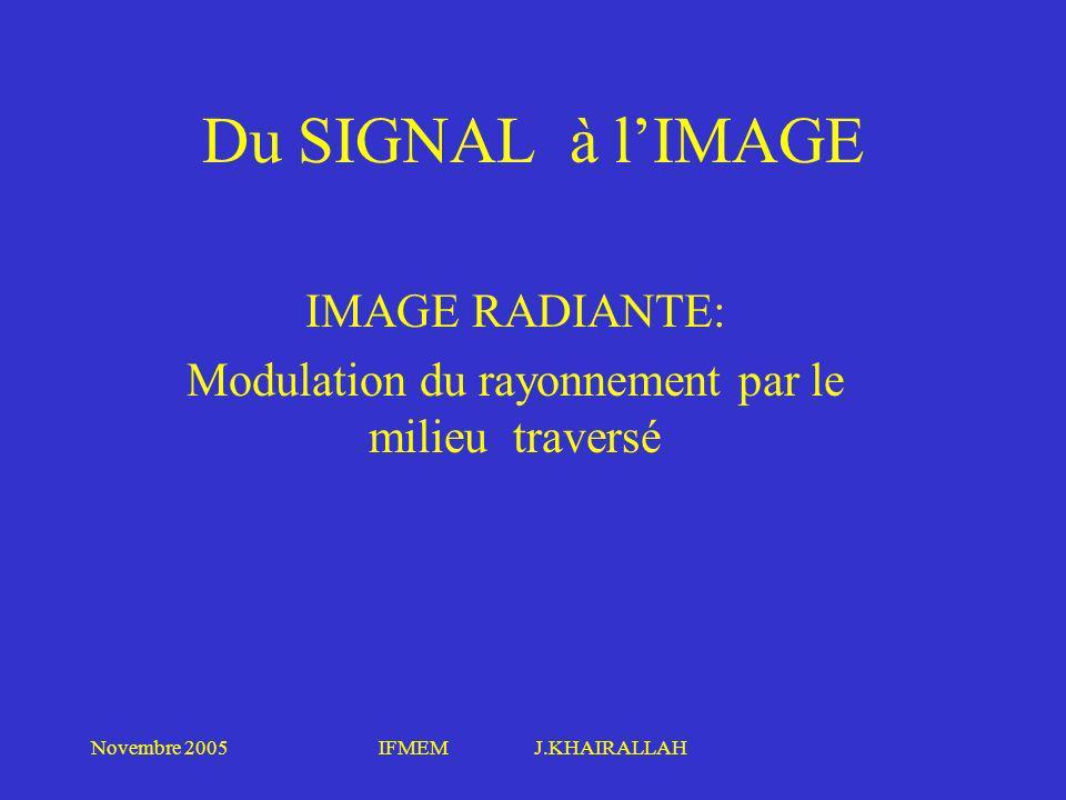 Novembre 2005IFMEM J.KHAIRALLAH IMAGE NUMERISEE La résolution spatiale de limage dépend du nombre de pixels (La résolution spatiale est définie comme la dimension du plus petit élément qu il est possible dobserver) Résolution en densité dépend de la profondeur de chaque pixel (nbre de bits utilisés pour le codage 8, 10 ou 12 bits) cest le relief de limage ou le contraste.