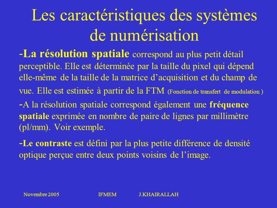 Novembre 2005IFMEM J.KHAIRALLAH Les caractéristiques des systèmes de numérisation - La résolution spatiale correspond au plus petit détail perceptible