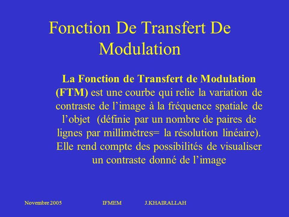 Novembre 2005IFMEM J.KHAIRALLAH Fonction De Transfert De Modulation La Fonction de Transfert de Modulation (FTM) est une courbe qui relie la variation