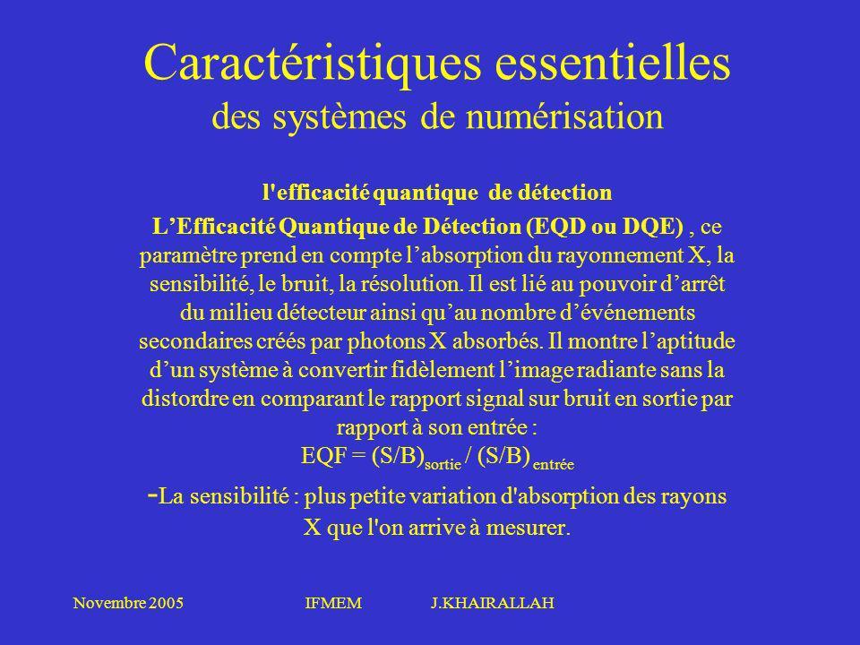 Novembre 2005IFMEM J.KHAIRALLAH Caractéristiques essentielles des systèmes de numérisation l'efficacité quantique de détection LEfficacité Quantique d