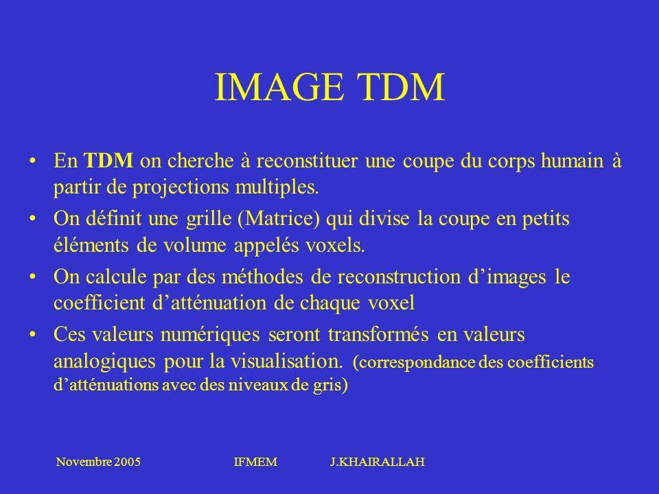 Novembre 2005IFMEM J.KHAIRALLAH IMAGE TDM En TDM on cherche à reconstituer une coupe du corps humain à partir de projections multiples. On définit une