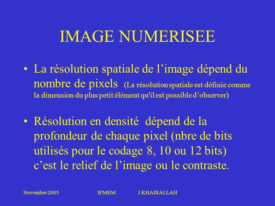 Novembre 2005IFMEM J.KHAIRALLAH IMAGE NUMERISEE La résolution spatiale de limage dépend du nombre de pixels (La résolution spatiale est définie comme