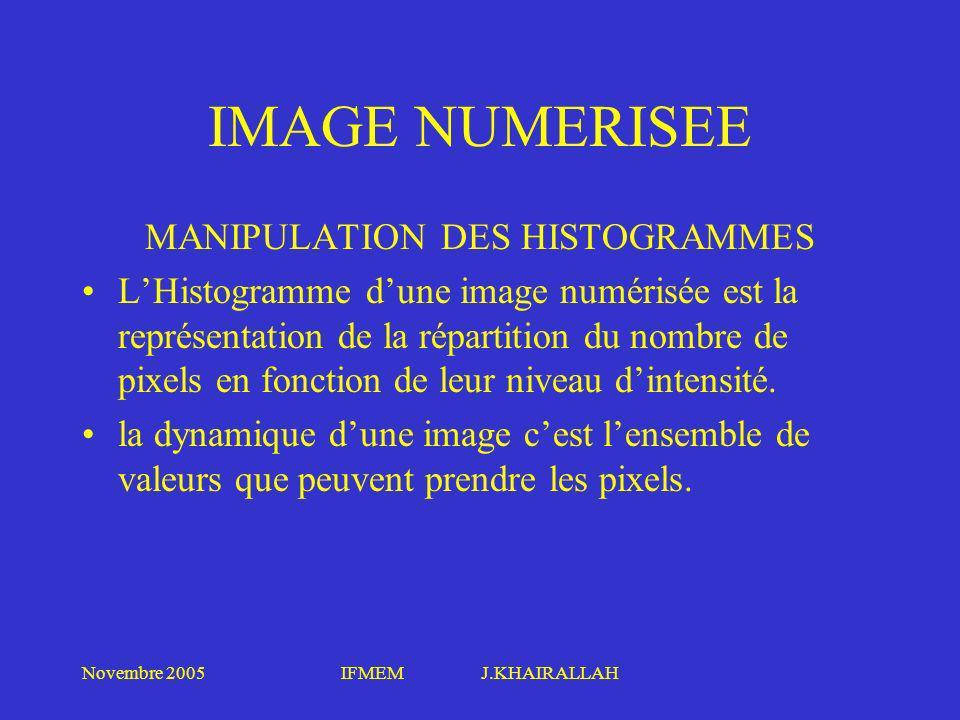 Novembre 2005IFMEM J.KHAIRALLAH IMAGE NUMERISEE MANIPULATION DES HISTOGRAMMES LHistogramme dune image numérisée est la représentation de la répartitio