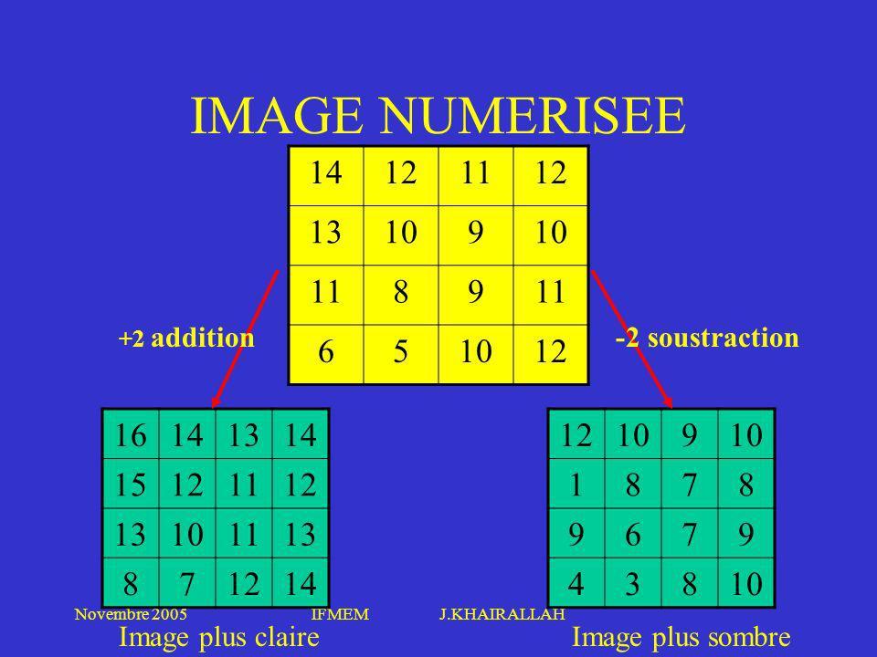Novembre 2005IFMEM J.KHAIRALLAH IMAGE NUMERISEE 14121112 13109 1189 651012 109 1878 9679 438 16141314 15121112 13101113 871214 +2 addition-2 soustract