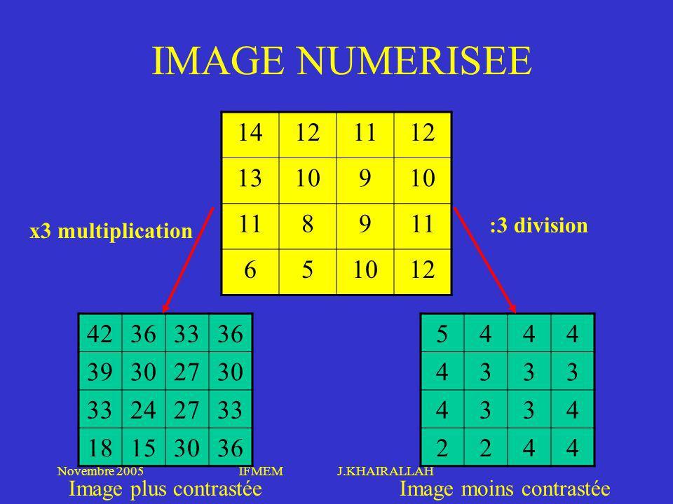 Novembre 2005IFMEM J.KHAIRALLAH IMAGE NUMERISEE 14121112 13109 1189 651012 5444 4333 4334 2244 42363336 39302730 33242733 18153036 x3 multiplication :
