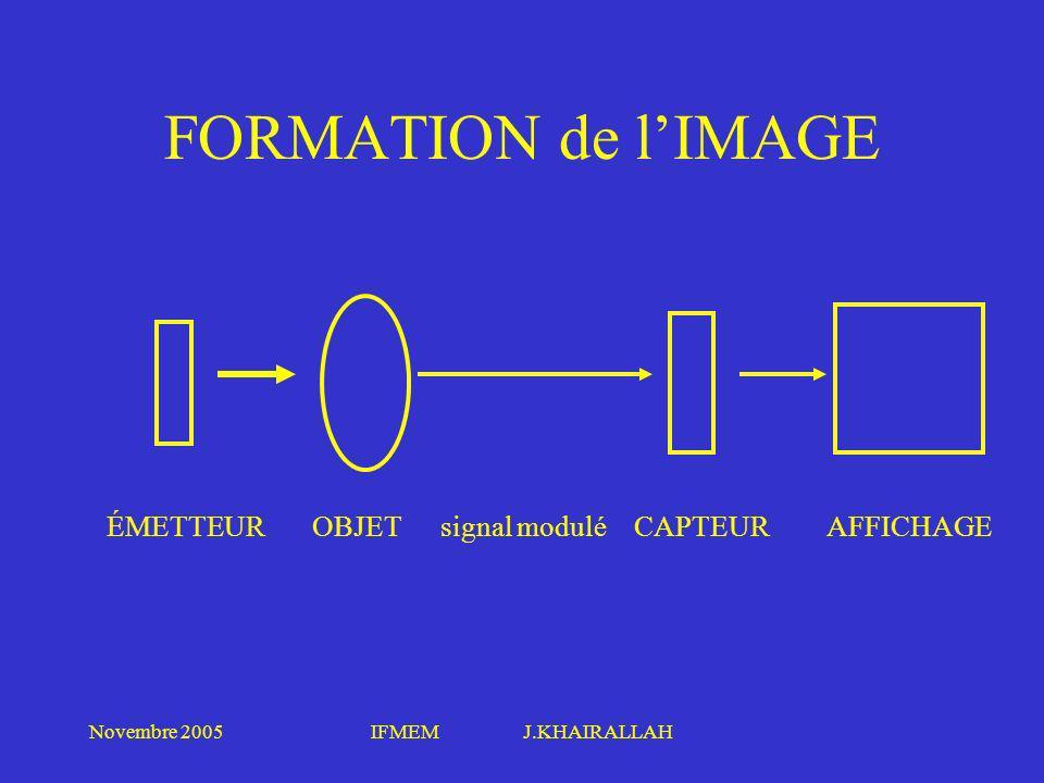 Novembre 2005IFMEM J.KHAIRALLAH IMAGE NUMERISEE Matrice: tableau formé par la disposition en rangées et colonnes des éléments numérisés, chaque élément de cette matrice est appelé pixel abréviation pour « picture element » La profondeur de la matrice, cest le nombre de valeurs par adresse pour représenter une mesure..