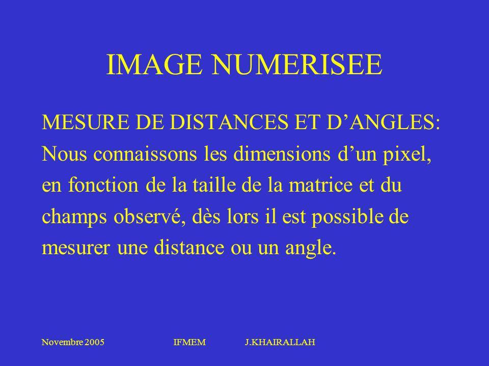 Novembre 2005IFMEM J.KHAIRALLAH IMAGE NUMERISEE MESURE DE DISTANCES ET DANGLES: Nous connaissons les dimensions dun pixel, en fonction de la taille de