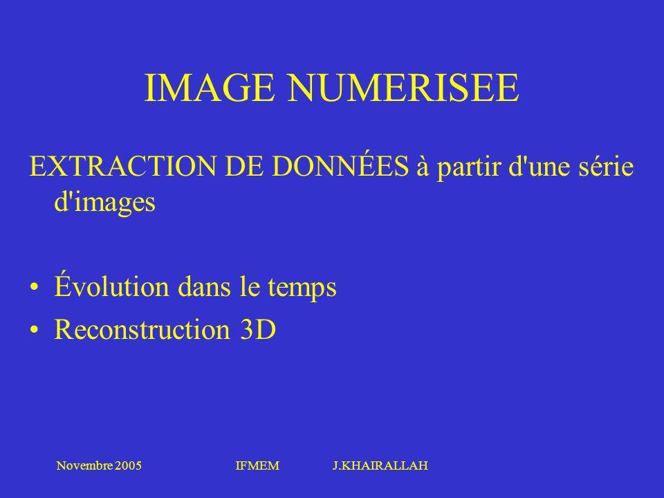Novembre 2005IFMEM J.KHAIRALLAH IMAGE NUMERISEE EXTRACTION DE DONNÉES à partir d'une série d'images Évolution dans le temps Reconstruction 3D
