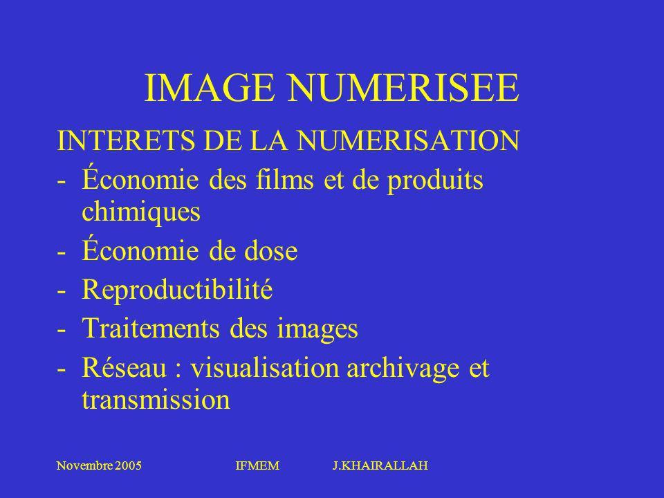 Novembre 2005IFMEM J.KHAIRALLAH IMAGE NUMERISEE INTERETS DE LA NUMERISATION -Économie des films et de produits chimiques -Économie de dose -Reproducti