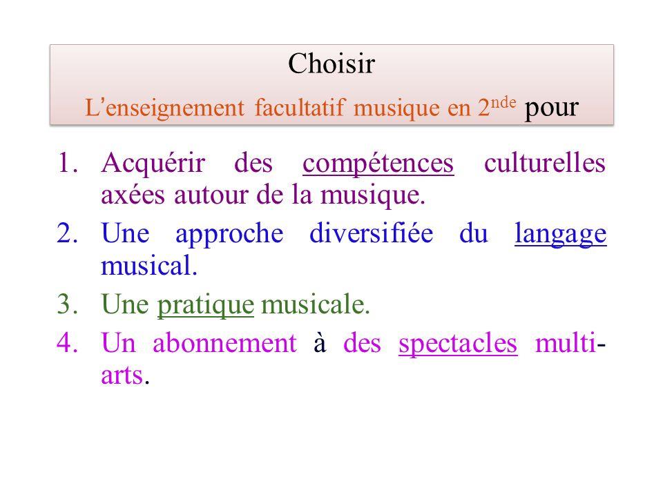Choisir Lenseignement facultatif musique en 2 nde pour 1.Acquérir des compétences culturelles axées autour de la musique.