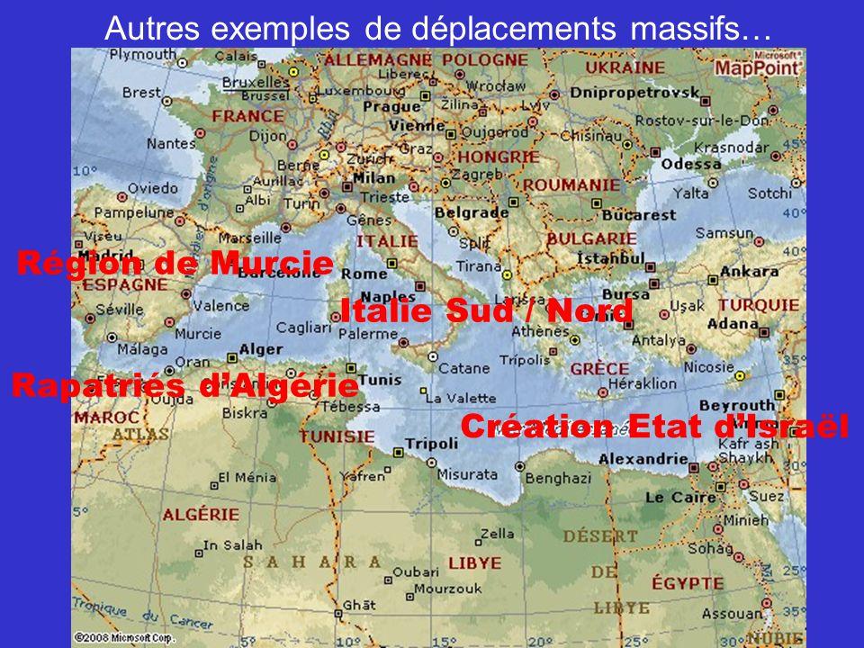 Autres exemples de déplacements massifs… Italie Sud / Nord Rapatriés dAlgérie Région de Murcie Création Etat dIsraël