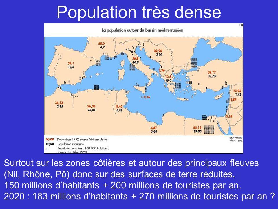 Population très dense Surtout sur les zones côtières et autour des principaux fleuves (Nil, Rhône, Pô) donc sur des surfaces de terre réduites.