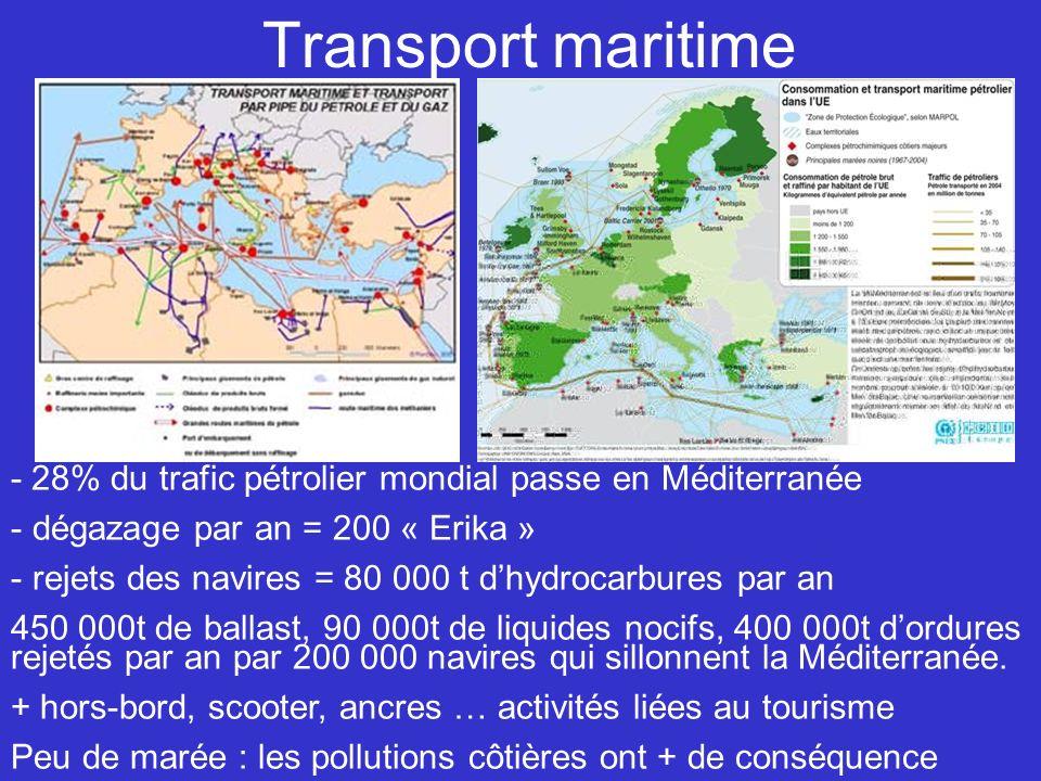 Transport maritime - 28% du trafic pétrolier mondial passe en Méditerranée - dégazage par an = 200 « Erika » - rejets des navires = 80 000 t dhydrocarbures par an 450 000t de ballast, 90 000t de liquides nocifs, 400 000t dordures rejetés par an par 200 000 navires qui sillonnent la Méditerranée.