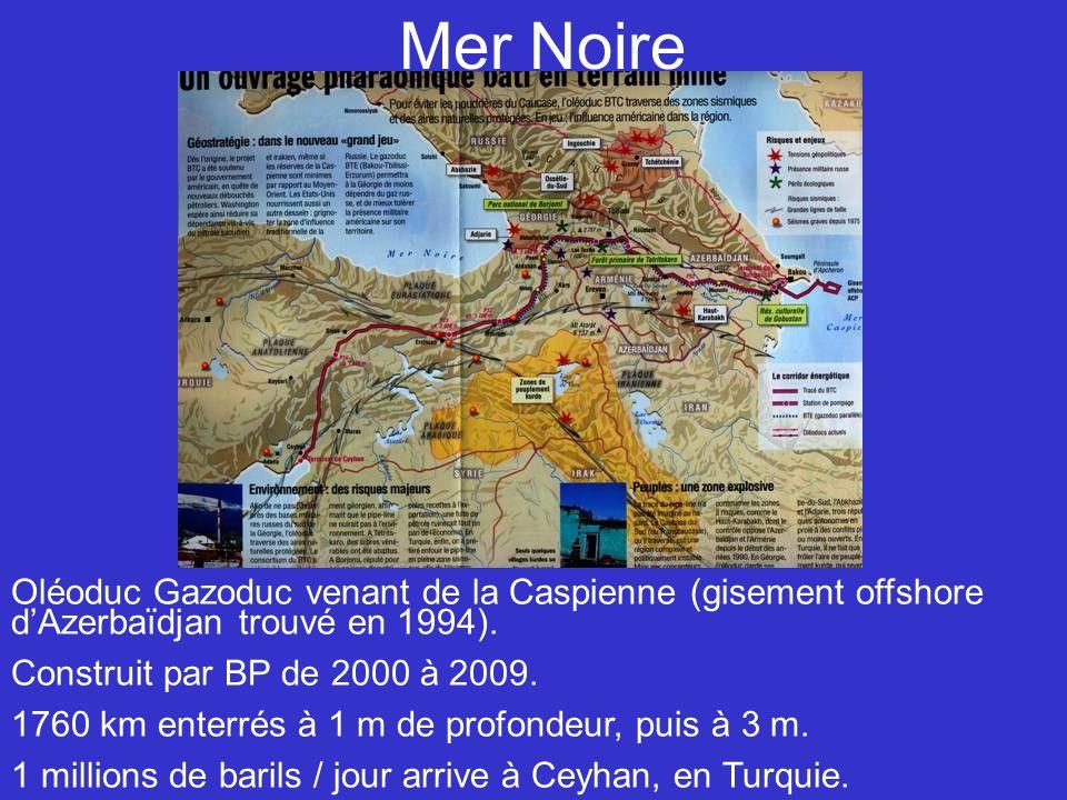 Mer Noire Oléoduc Gazoduc venant de la Caspienne (gisement offshore dAzerbaïdjan trouvé en 1994). Construit par BP de 2000 à 2009. 1760 km enterrés à
