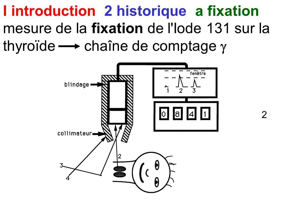 I introduction 2 historique a fixation mesure de la fixation de l'Iode 131 sur la thyroïde chaîne de comptage