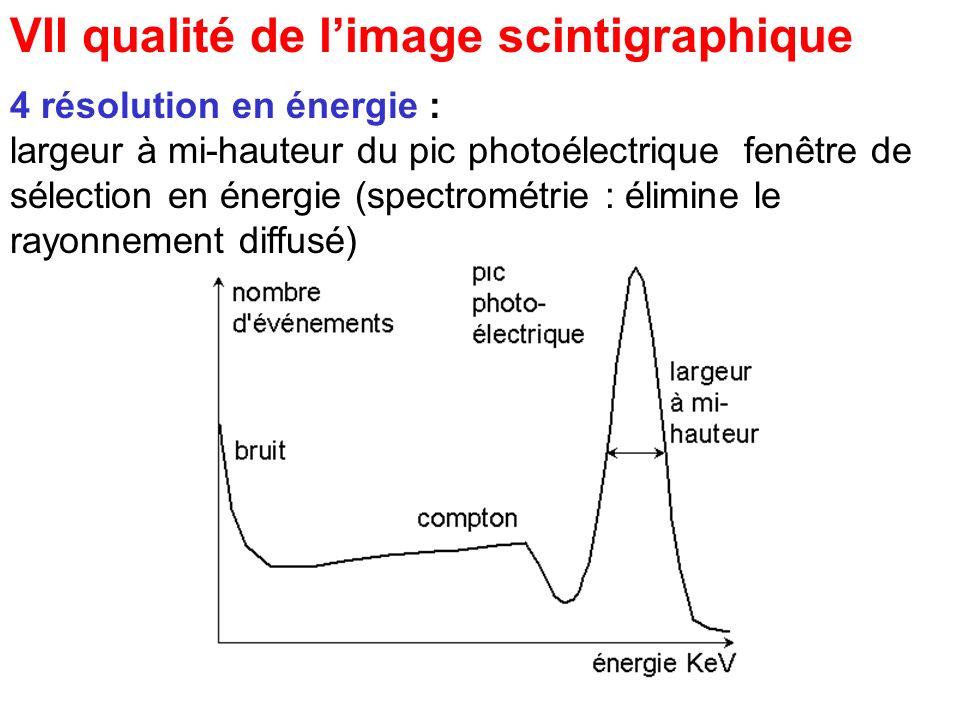 VII qualité de limage scintigraphique 4 résolution en énergie : largeur à mi-hauteur du pic photoélectrique fenêtre de sélection en énergie (spectromé