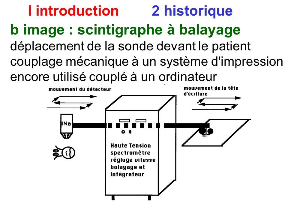 I introduction 2 historique a fixation sélection des photons contribuant à la mesure : collimateur spectrométrie