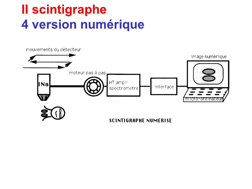 II scintigraphe à balayage 3 intérêt et limites image à l'échelle 1 repérage anatomique robuste très lent pas d'enregistrement dynamique pas de quanti