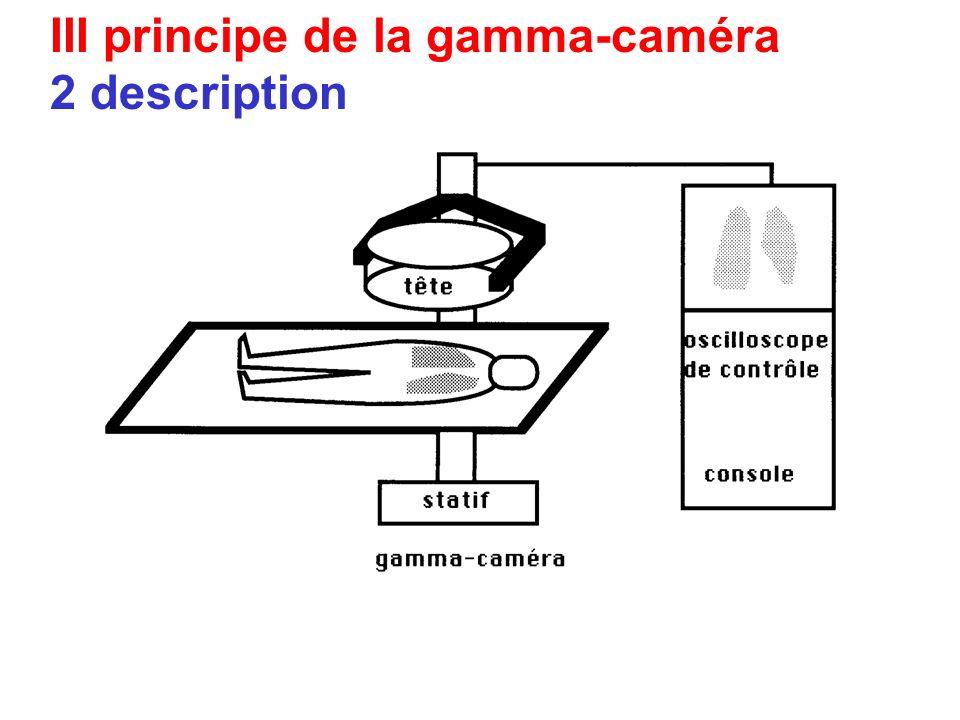 III principe de la gamma-caméra 1 principe grand cristal d'INa collimaté associé à un système de localisation de l'interaction du photon incident avec