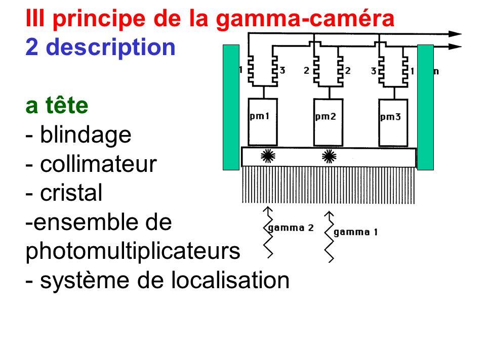 III principe de la gamma-caméra 2 description a tête - blindage - collimateur - cristal - ensemble de photomultiplicateurs - système de localisation