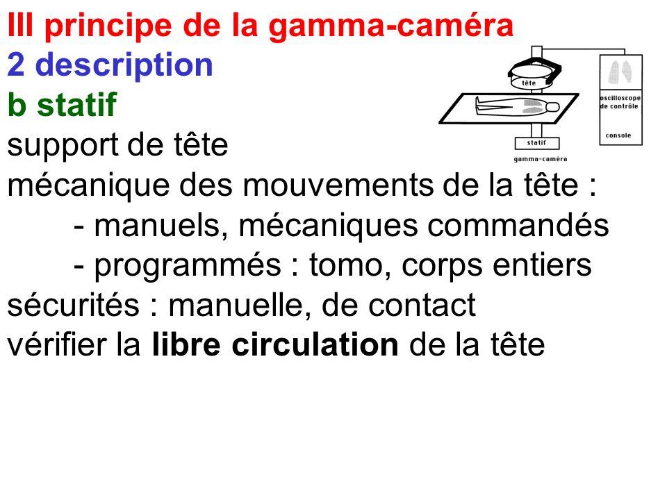 III principe de la gamma-caméra 2 description a tête - blindage - collimateur - cristal -ensemble de photomultiplicateurs - système de localisation