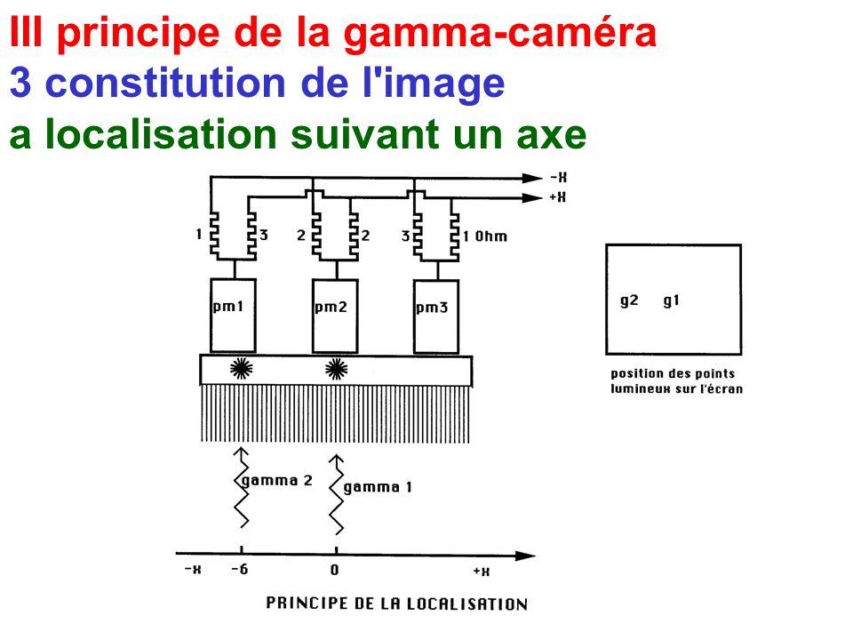 III principe de la gamma-caméra 2 description d informatique associée