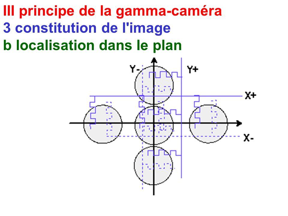3 constitution de l'image a localisation suivant un axe exemple 2 numéro PM123 nb e- produits par PM16104 valeur résistances1 3 2 23 1 nb e- après rés