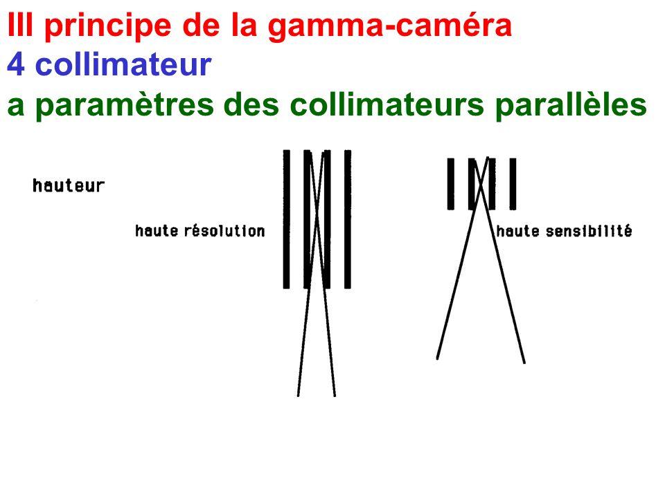 III principe de la gamma-caméra 3 constitution de l'image b localisation dans le plan normalisation du signal : X = X+ - X- X+ + X- c visualisation