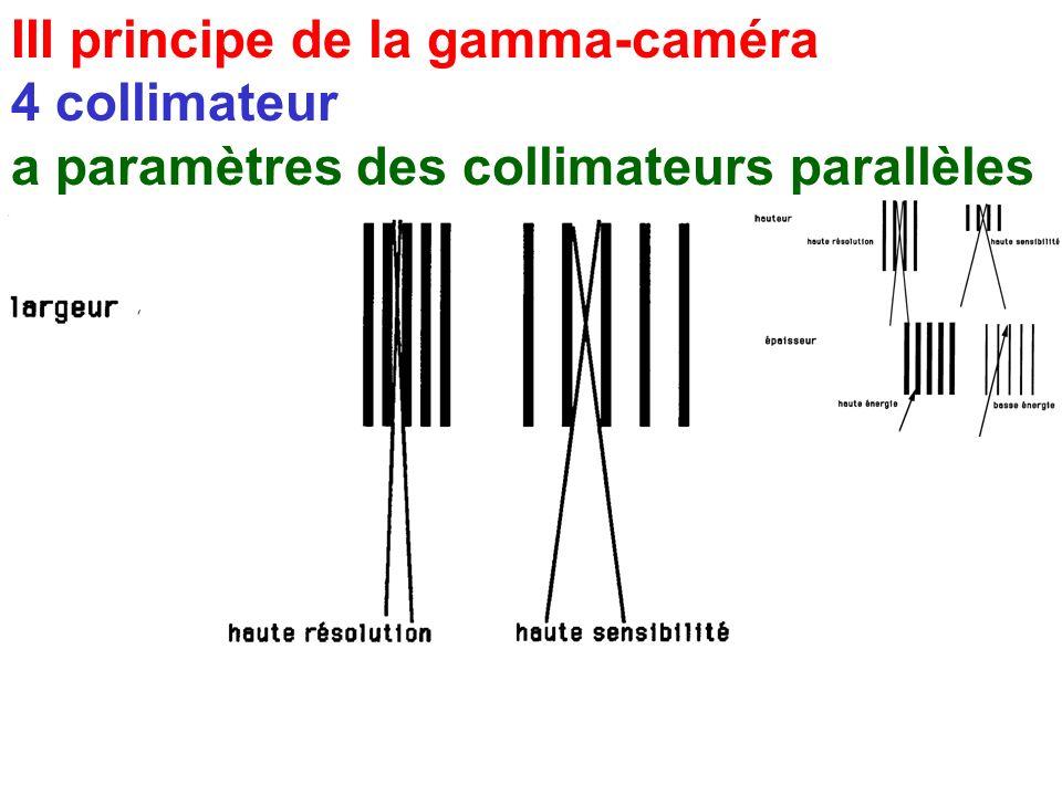 III principe de la gamma-caméra 4 collimateur a paramètres des collimateurs parallèles énergie du rayonnement (pic le plus élevé) énergie élevée --> s